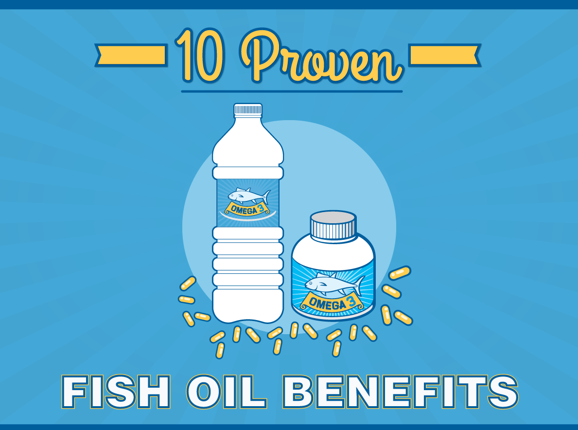 benefits of Fish Oil, Fish Oil Infographic